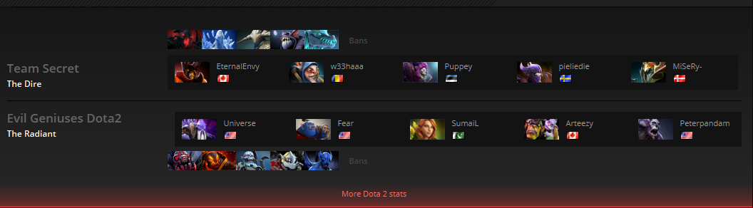 EG vs Secret game 1
