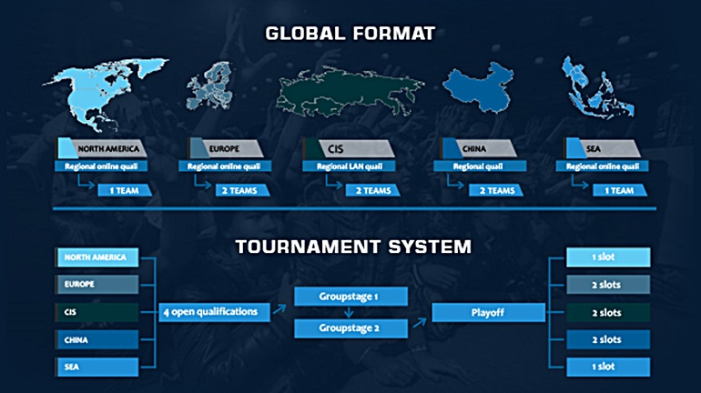 Game-Show-Global-Esports-Cup-Season-1